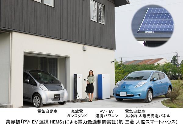 三菱電機、神奈川県で「PV・EV連携HEMS」による電力最適制御実験