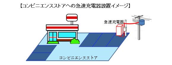 愛知県ではコンビニで電気自動車の充電サービスが可能に セブンイレブン、ローソンなど