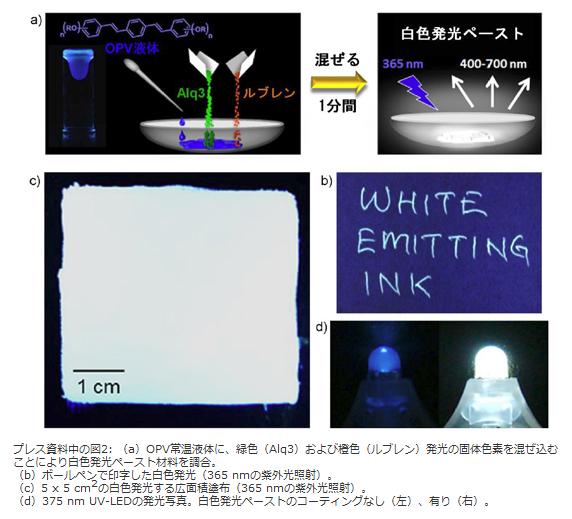 NIMS、室温で白色発光する液体を開発 次世代照明光源材料として期待