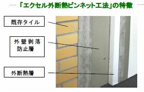東邦レオ、低コスト・外断熱一体型の外壁剥落防止工法を開発