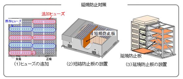 日本ガイシ、NAS電池火災事故の原因と安全強化策を発表 工場の操業再開