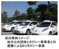 国交省、電気自動車普及支援事業の対象案件を発表