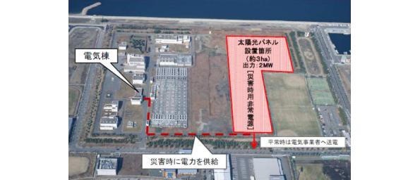 大阪府、南部水みらいセンターに設置するメガソーラー事業者を公募