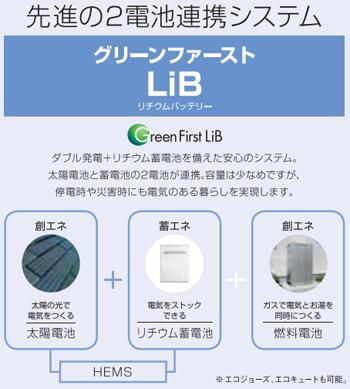 積水ハウス、リチウムイオン電池とEV搭載電池使用の環境配慮型住宅を発売