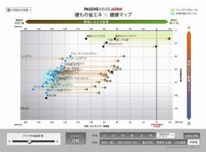 日本初、住宅の省エネ・温熱性能を比較できるマップがウェブ上で公開