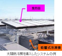 東京都、太陽熱利用の新技術に対する補助事業11件を採択 太陽熱で冷房など