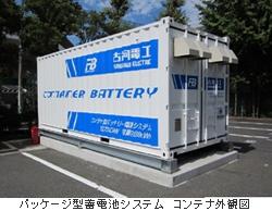 古河電工、コンテナ型蓄電池システムを開発、災害時と通常時に必要な機能をパッケージ