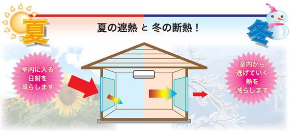 住友3M、日射熱40%カット、熱量放出20%減の透明遮熱断熱フィルム開発
