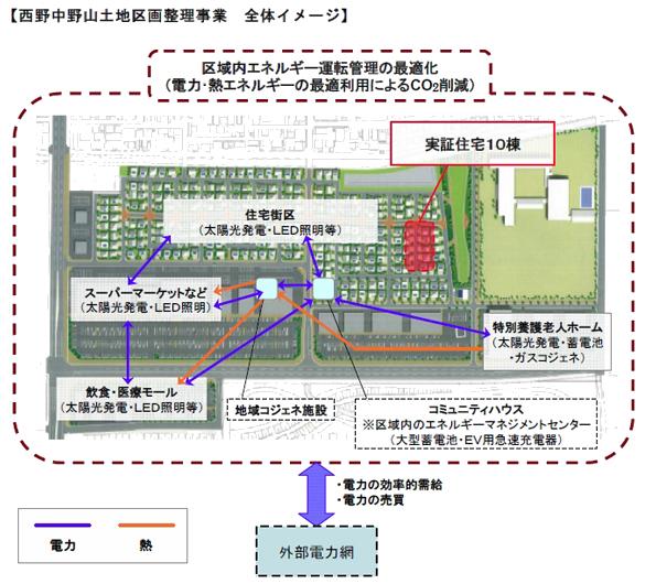 ミサワホーム、新潟県で寒冷多雪地域向けスマートハウスの実証住宅を建築