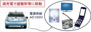 徳島県、災害時のメガソーラー活用システムの実証実験でパートナーを募集