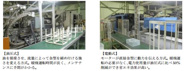 アイリスオーヤマ、射出成形機を電動式に切り替え、電力使用量3割削減