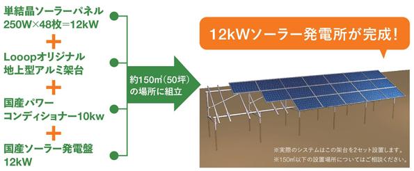 自分で作れる地上設置型の太陽光発電、今期70件以上に