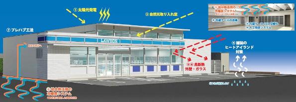 ローソン、神奈川県に省エネ実験店舗で電力30%削減