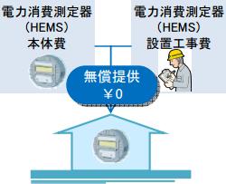 福島県会津若松市、無料でスマートメーターを設置したい市民を募集