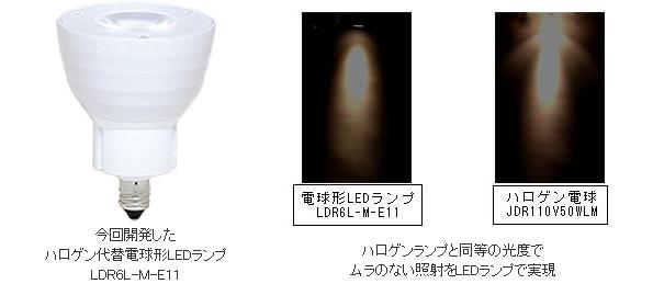 ハロゲン電球を代替できる明るさ重視のLED 消費電力も1/8
