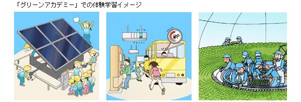 福島県南相馬市で太陽光発電・植物工場の子ども向け体験学習