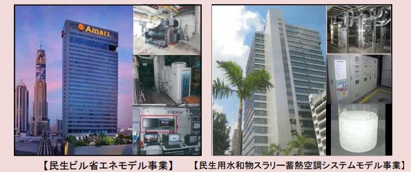 タイのホテルに最新BEMS、オフィスビルに新冷媒利用の空調蓄熱システム導入