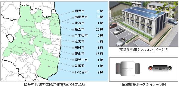 レオパレス21、福島でアパート67棟の屋根で仮想型メガソーラー、実証事業を始動