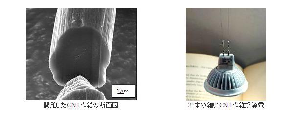 帝人グループ、熱・電気伝導性の高いカーボン・ナノチューブ繊維を開発
