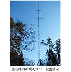 大林組、風力発電の適地を計測する新手法の開発に着手
