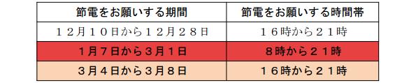 北海道電力、今冬の電力状況公表 引き続き節電の呼びかけ