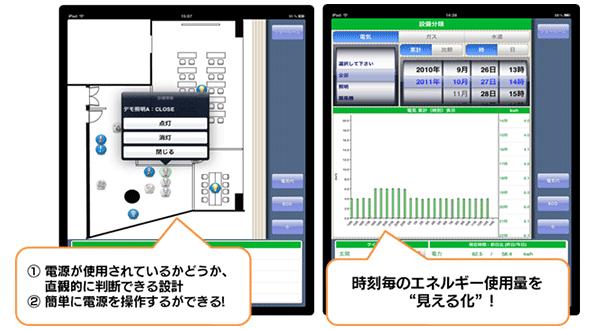 ソフトバンクグループ会社、iPhoneでオフィスのエネルギー使用量を「見える化」