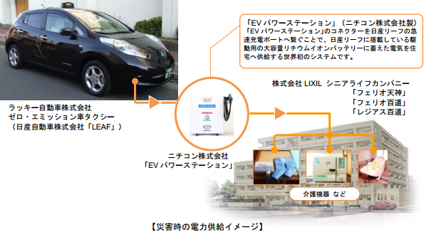 福岡県で災害時に電気自動車から介護施設に給電する体制づくり