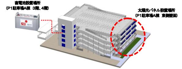 発電効率アップか 中部国際空港、壁面の太陽電池に傾斜