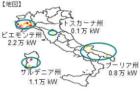 三菱商事・産業革新機構、イタリアで最大級の太陽光発電会社を買収