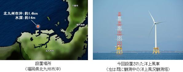 洋上風力発電、日本海側でも本格実証 北九州市沖合に風車を設置
