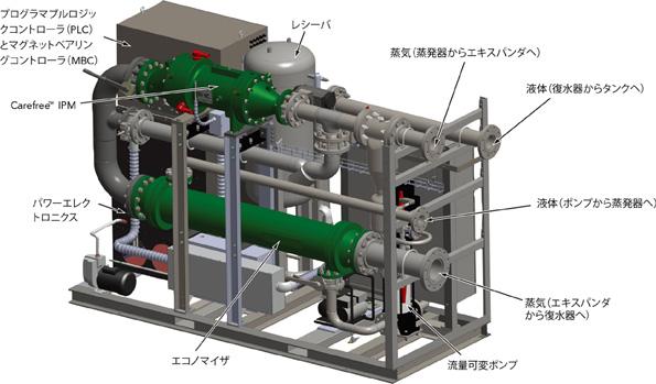 第一実業、米アクセスエナジー社の小型バイナリー発電システム販売開始