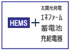 神奈川県、住宅のスマートハウス化に補助金 不動産取得税も1/2に