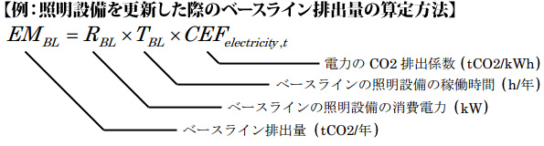 電気自動車・太陽光発電導入など、新国内クレジット制度の条件等発表