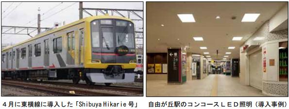 東急電鉄、電車の回生ブレーキや駅構内のLED化などを推進