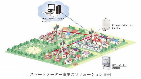 三菱電機、米社と協業しスマートメーター事業の海外展開を強化