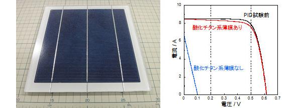 産総研など、PID現象を抑制する技術を開発 太陽電池の出力低下を防止