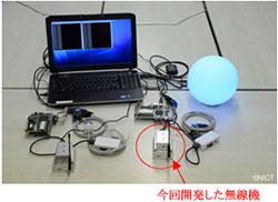 世界初 HEMS・BEMSと家電製品をつなぐ無線機をNICTが開発