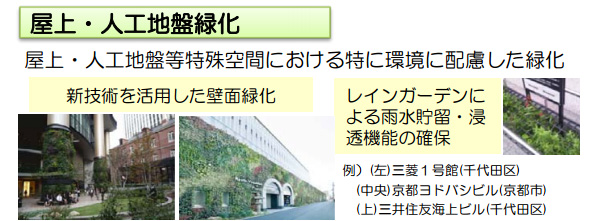 国交省、新技術を活用した屋上・壁面緑化等に補助金