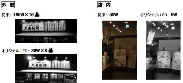 丸亀製麺、店舗照明をオリジナルLEDに 年間の電気代を2億円削減