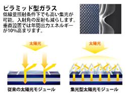 福岡県に集光型太陽電池を使用したメガソーラー スペインと日本の合弁事業