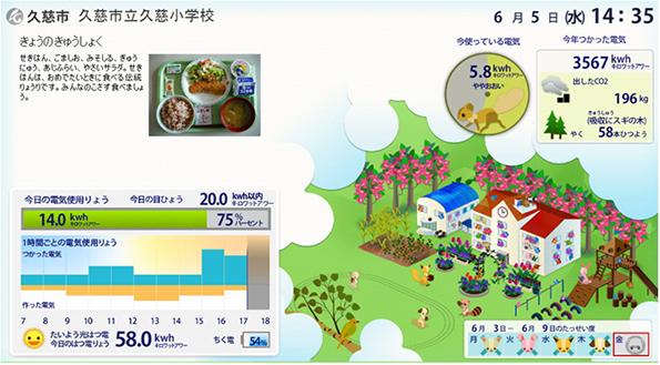 岩手県久慈市の小中学校等29カ所で太陽電池・蓄電池の「電力見せる化」開始