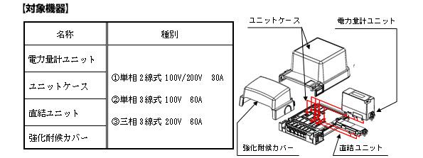 関西電力、スマートメーターの一般競争入札を実施 8月2日に説明会
