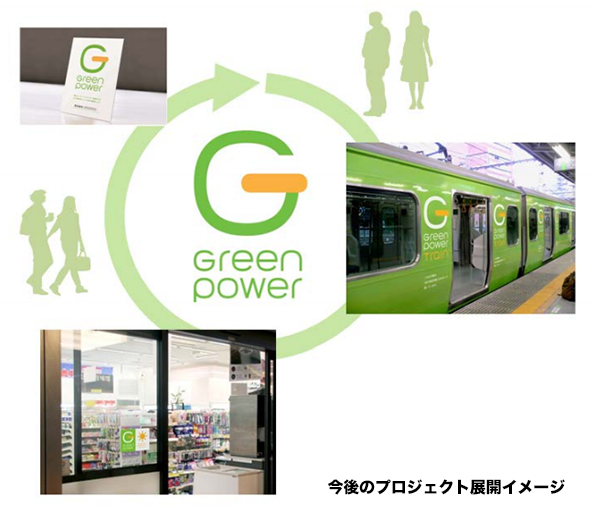 経産省が再エネ創出の国民運動「GREEN POWERプロジェクト」
