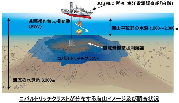 日本、南鳥島沖の海底資源探査権を獲得 コバルトなどのレアメタル鉱区