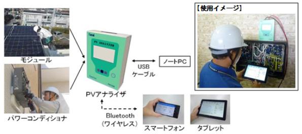 シャープ製太陽電池、発電状況をアプリで確認可能に Google Playから無料ダウンロード可能