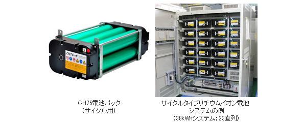 日立化成と新神戸電機、大容量リチウムイオン電池の生産能力を4倍に増強