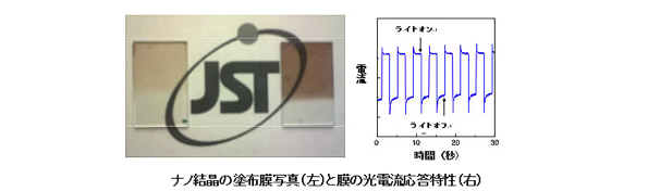 JST、毒性の低い太陽電池の新材料を開発 しかも溶液塗布時に低コスト