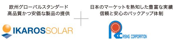 東京都・アジアヘッドクォーター特区に初誘致 ベルギーの太陽光システム企業