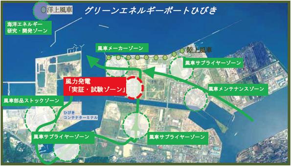 福岡県北九州市、風力発電産業の拠点形成を加速 実証を行う3社を選定
