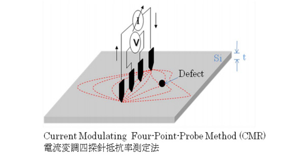 東北大、Si結晶基板の品質評価方法を新開発 太陽電池の効率向上に貢献